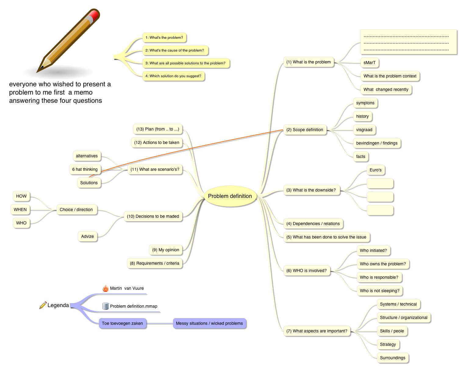 finckenauer problems of definition pdf